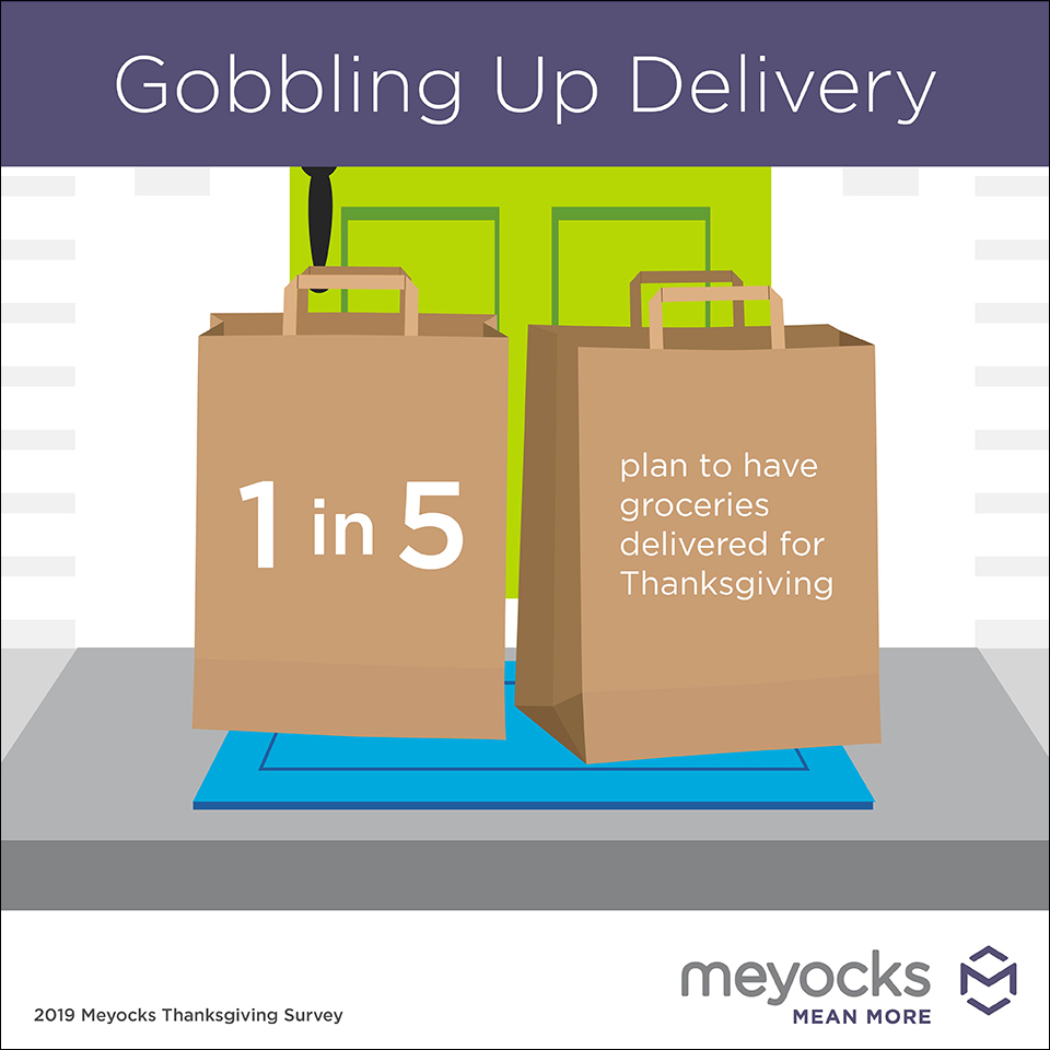 Thanksgiving food delivery infographic
